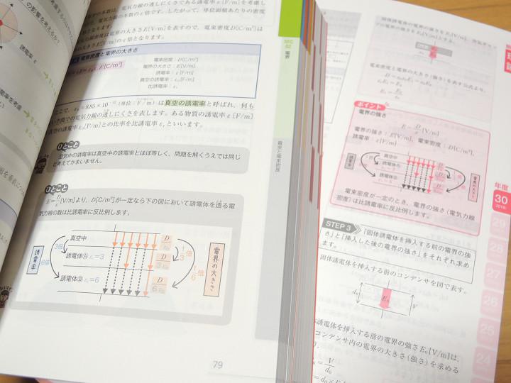 電験3種 過去問 TAC みんなが欲しかった! 電験三種の10年過去問題集 教科書とリンク2
