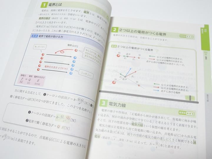 電験3種 おすすめ 参考書 みんなが欲しかった 解説詳細