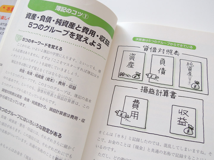 簿記2級 おすすめ 初心者テキスト