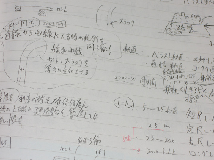 電気工事施工管理 ノートまとめ 電車関連 勉強方法